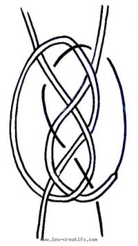 diagram showing a flat knot made from 2 strands